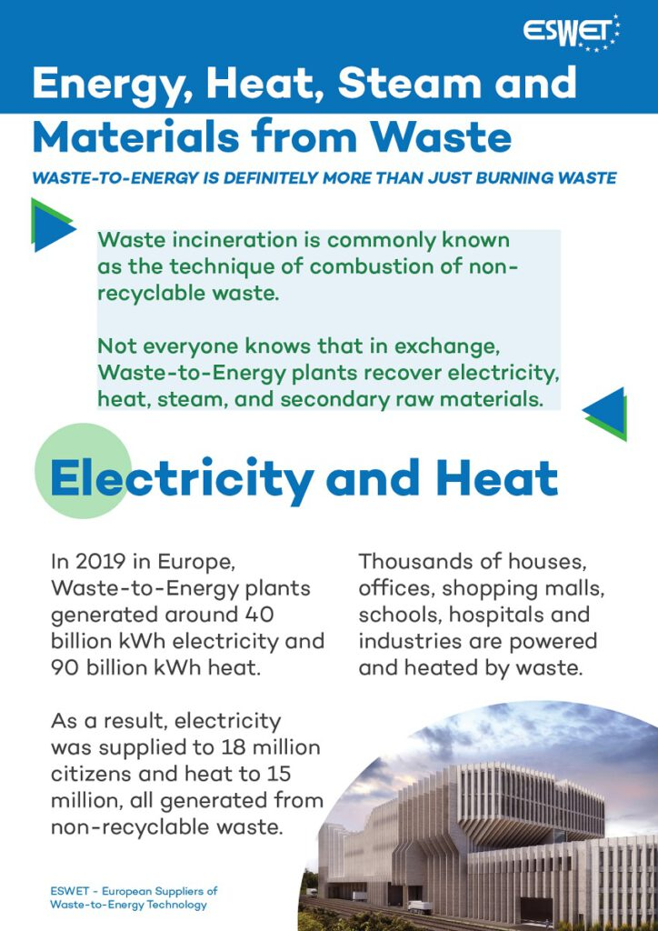 04_ESWET Fact Sheet_Energy, Heat, Steam and Materials from WtE_Small